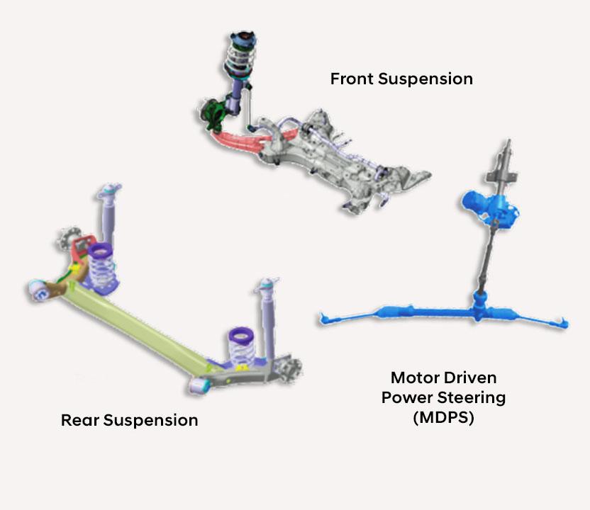 Three Motor driven poser steering