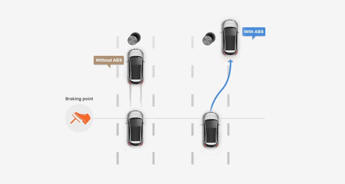 Illustrative road scenario about antilock braking system with electronic braking force distribution