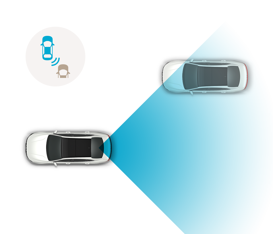 Rear Cross-Traffic Collision Warning (RCCW), Rear Cross-Traffic Collision-Avoidance Assist (RCCA)