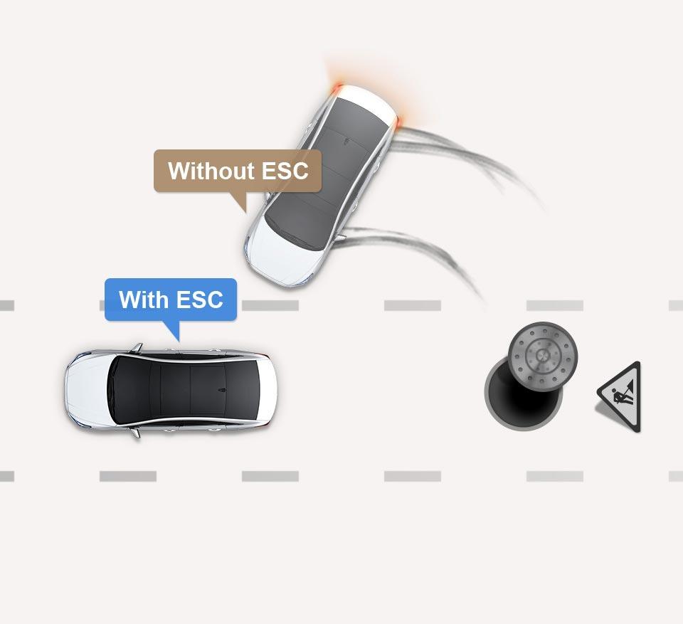 Blind-spot Collision Assist (BCA) image